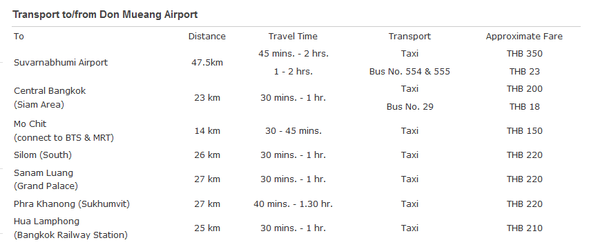 don mueang airport taxi fares